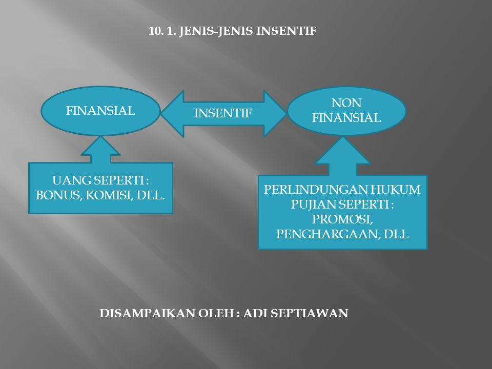 10.1. JENIS-JENIS INSENTIF INSENTIF FINANSIAL NON FINANSIAL UANG SEPERTI : BONUS, KOMISI, DLL.