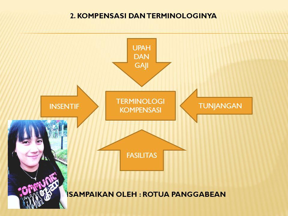 TERMINOLOGI KOMPENSASI UPAH DAN GAJI INSENTIF TUNJANGAN FASILITAS 2.
