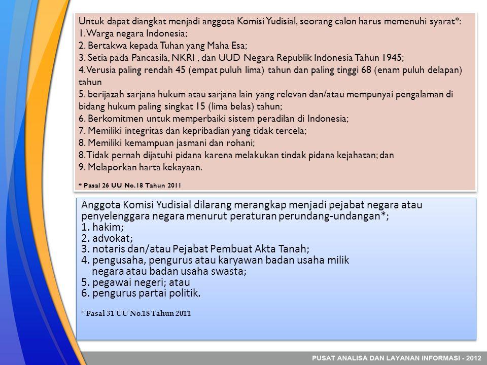 Untuk dapat diangkat menjadi anggota Komisi Yudisial, seorang calon harus memenuhi syarat*: 1. Warga negara Indonesia; 2. Bertakwa kepada Tuhan yang M