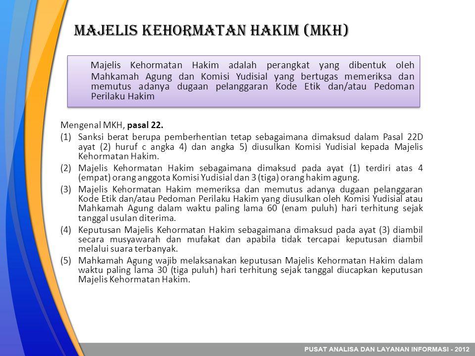 Majelis Kehormatan Hakim (MKH) Mengenal MKH, pasal 22. (1)Sanksi berat berupa pemberhentian tetap sebagaimana dimaksud dalam Pasal 22D ayat (2) huruf