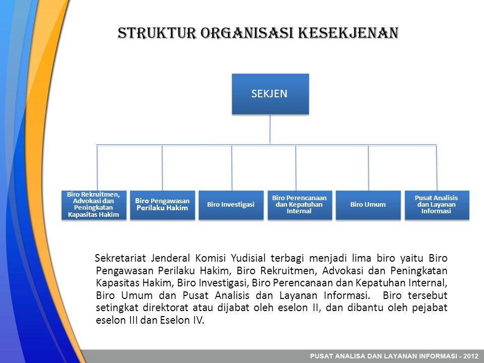 Struktur Organisasi Kesekjenan Sekretariat Jenderal Komisi Yudisial terbagi menjadi lima biro yaitu Biro Pengawasan Perilaku Hakim, Biro Rekruitmen, Advokasi dan Peningkatan Kapasitas Hakim, Biro Investigasi, Biro Perencanaan dan Kepatuhan Internal, Biro Umum dan Pusat Analisis dan Layanan Informasi.