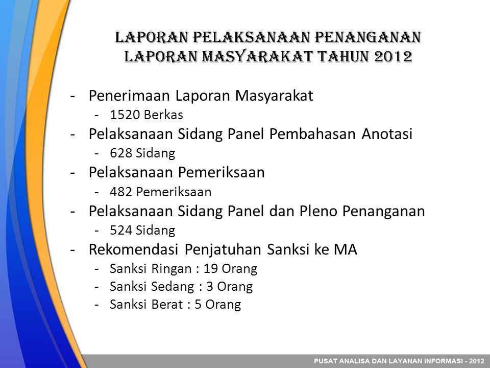 Laporan pelaksanaan penanganan laporan masyarakat tahun 2012 -Penerimaan Laporan Masyarakat -1520 Berkas -Pelaksanaan Sidang Panel Pembahasan Anotasi