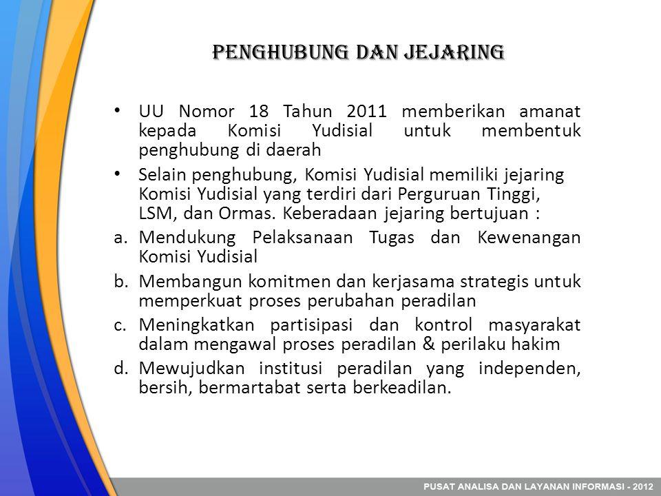 Penghubung dan Jejaring • UU Nomor 18 Tahun 2011 memberikan amanat kepada Komisi Yudisial untuk membentuk penghubung di daerah • Selain penghubung, Komisi Yudisial memiliki jejaring Komisi Yudisial yang terdiri dari Perguruan Tinggi, LSM, dan Ormas.