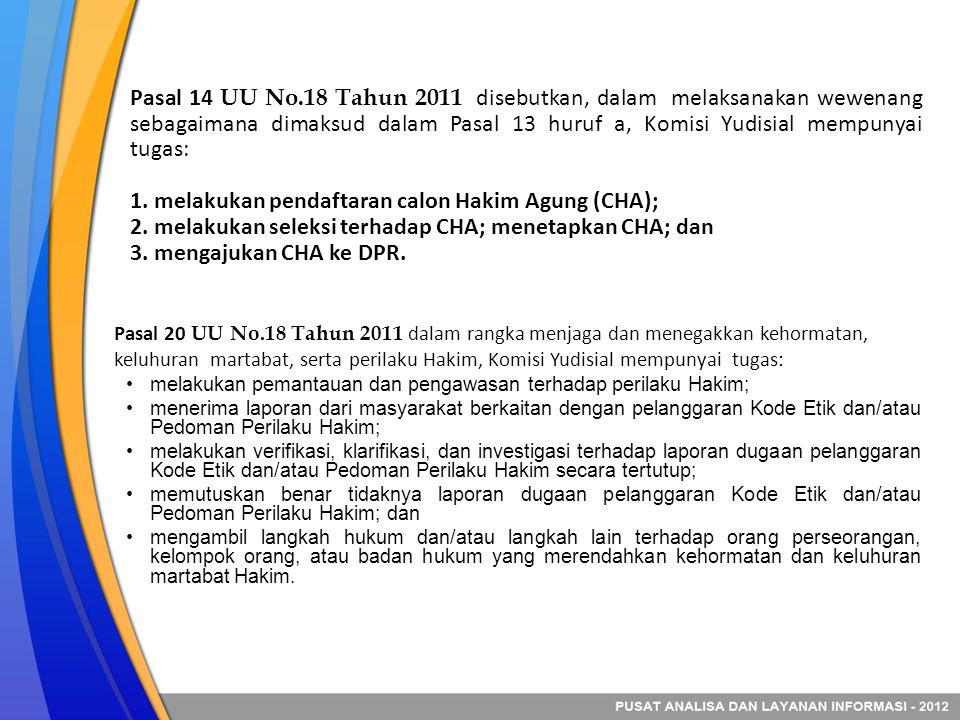 Pasal 20 UU No.18 Tahun 2011 dalam rangka menjaga dan menegakkan kehormatan, keluhuran martabat, serta perilaku Hakim, Komisi Yudisial mempunyai tugas