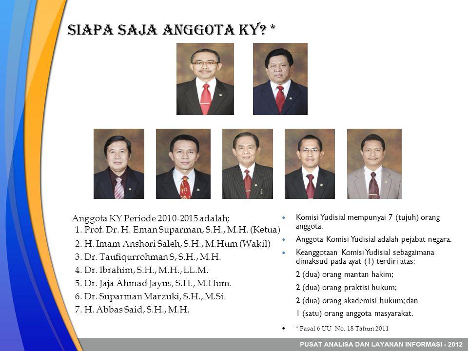 Siapa saja Anggota KY? * Siapa saja Anggota KY? *  Komisi Yudisial mempunyai 7 (tujuh) orang anggota.  Anggota Komisi Yudisial adalah pejabat negara