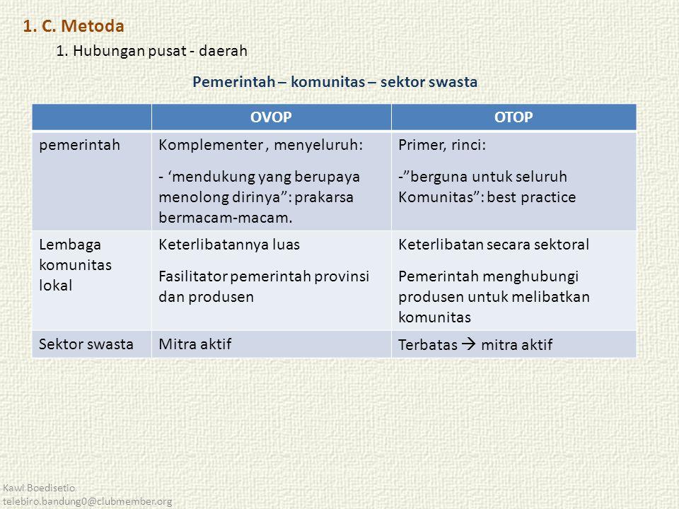 1. C. Metoda 1.