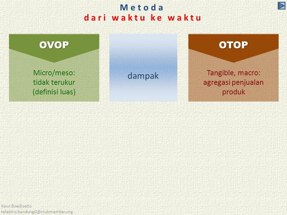 Micro/meso: tidak terukur (definisi luas) Tangible, macro: agregasi penjualan produk Kawi Boedisetio telebiro.bandung0@clubmember.org dampak Metoda dari waktu ke waktu OVOPOTOP