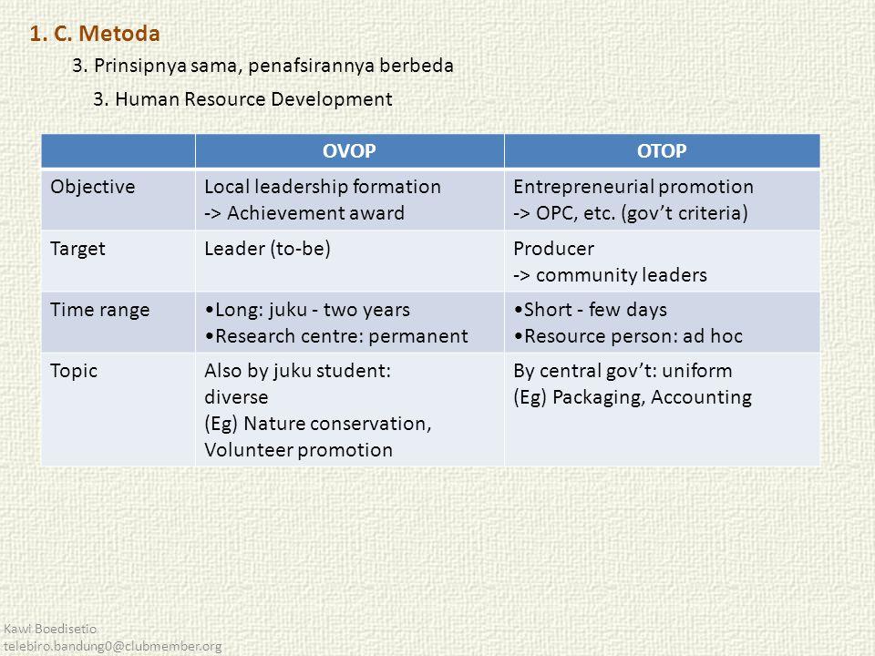 1. C. Metoda 3.