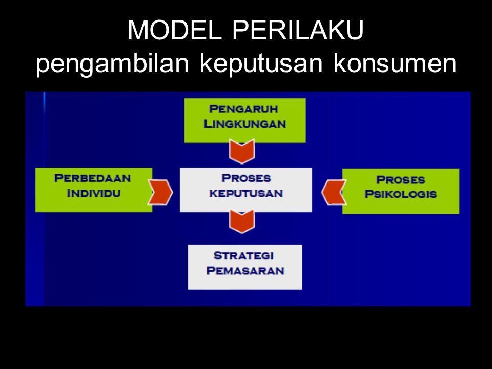 MODEL PERILAKU pengambilan keputusan konsumen