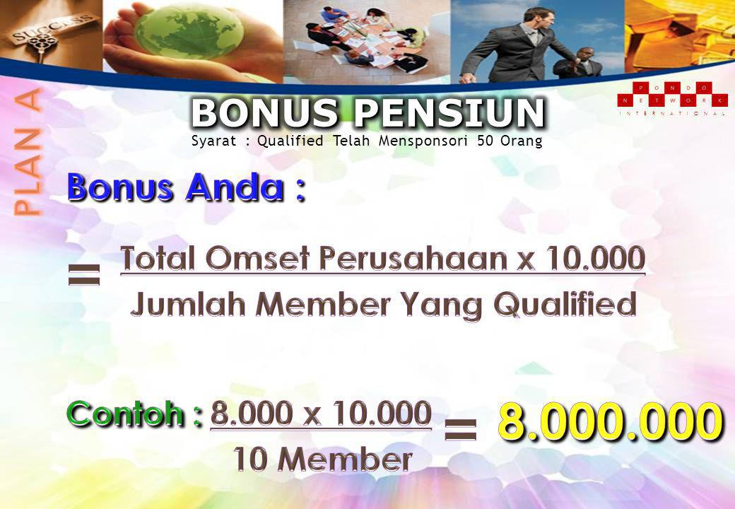 I N T E R N A T I O N A L Syarat : Qualified Telah Mensponsori 50 Orang