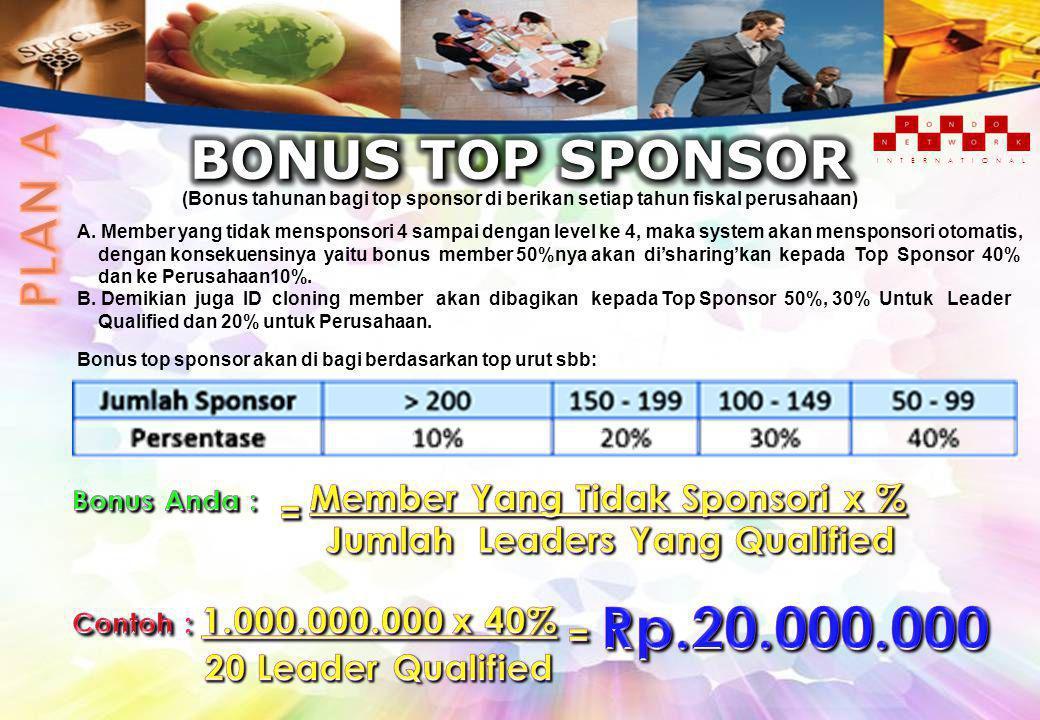 I N T E R N A T I O N A L (Bonus tahunan bagi top sponsor di berikan setiap tahun fiskal perusahaan) A.