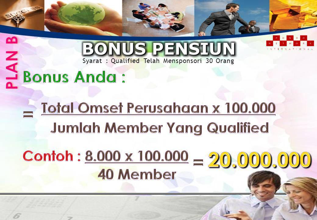 I N T E R N A T I O N A L Syarat : Qualified Telah Mensponsori 30 Orang