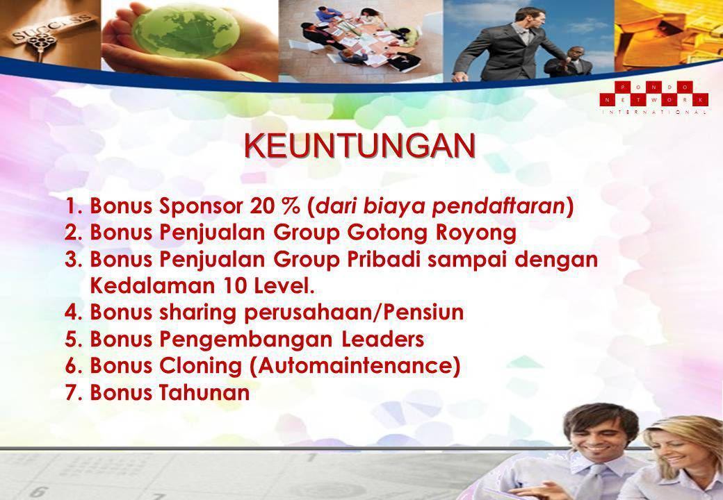 KEUNTUNGAN 1.Bonus Sponsor 20 % ( dari biaya pendaftaran ) 2.Bonus Penjualan Group Gotong Royong 3.Bonus Penjualan Group Pribadi sampai dengan Kedalaman 10 Level.