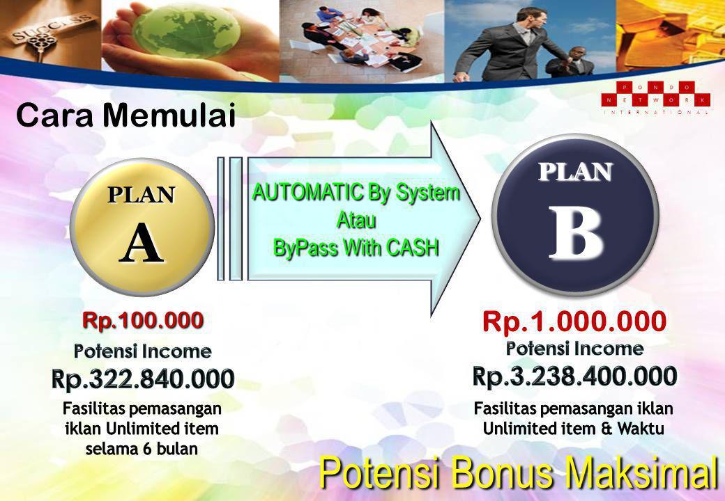 Cara Memulai PLANBPLANB PLANA Rp.100.000 Potensi Bonus Maksimal AUTOMATIC By System Atau ByPass With CASH