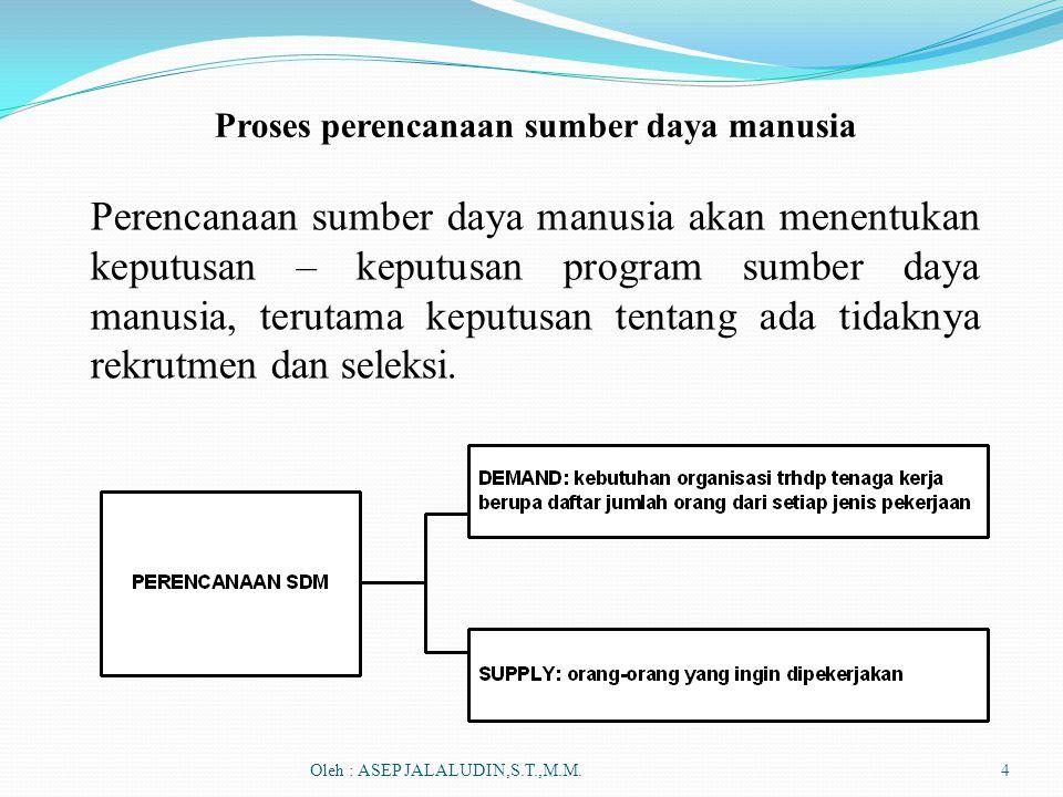 Oleh : ASEP JALALUDIN,S.T.,M.M.4 Proses perencanaan sumber daya manusia Perencanaan sumber daya manusia akan menentukan keputusan – keputusan program