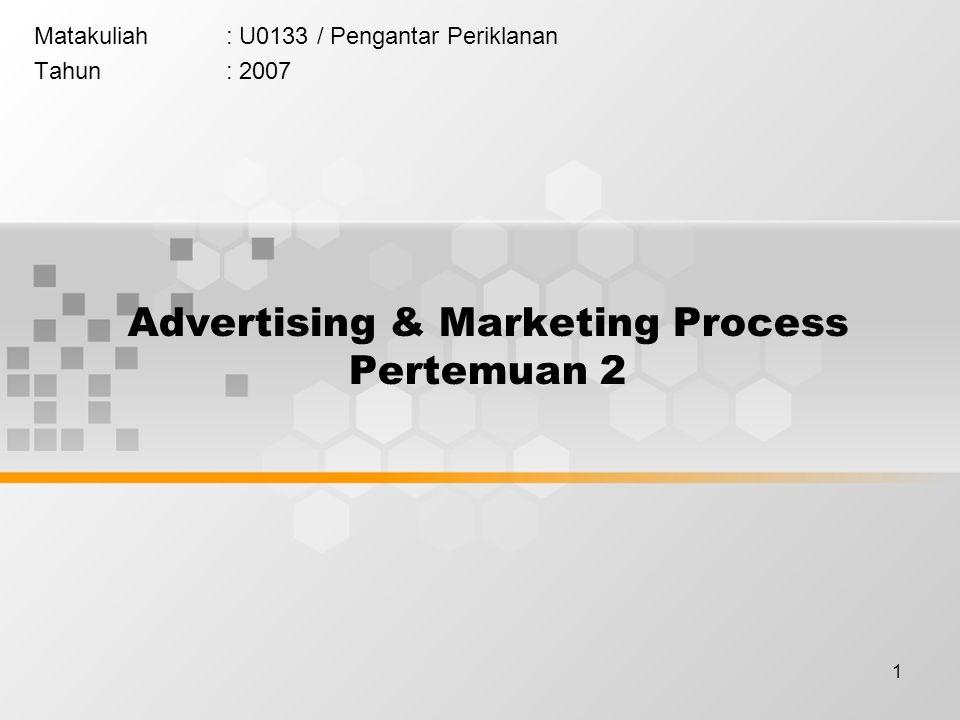 2 advertising & marketing process | dalam lingkup pemasaran, periklanan merupakan bagian kecil saja | periklanan bahkan hanya merupakan satu bagian dari bauran promosi (promotion mix) | sementara promosi adalah bagian dari bauran pemasaran secara utuh (marketing mix) lihat bagan.