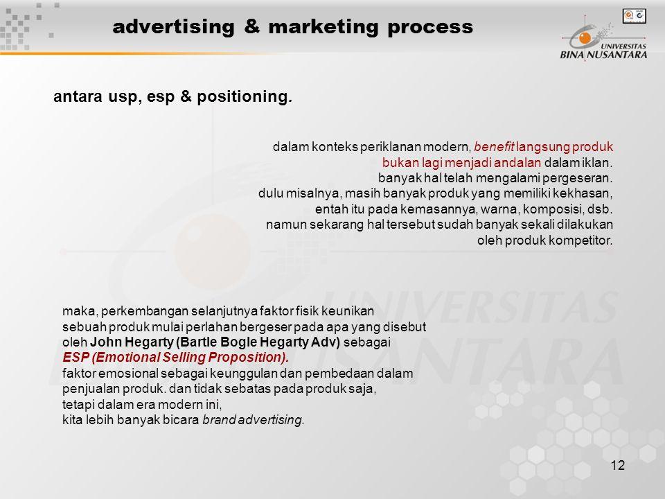 12 advertising & marketing process antara usp, esp & positioning. dalam konteks periklanan modern, benefit langsung produk bukan lagi menjadi andalan