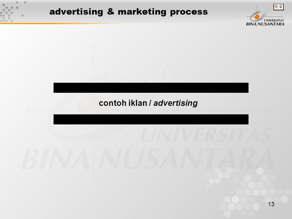 13 advertising & marketing process contoh iklan / advertising