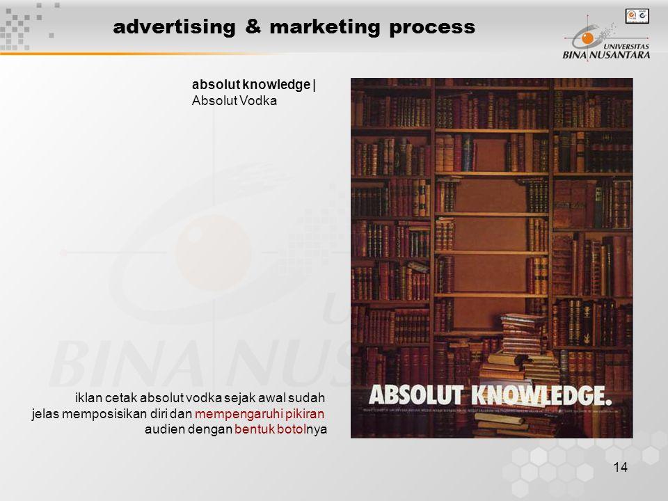 14 advertising & marketing process absolut knowledge | Absolut Vodka iklan cetak absolut vodka sejak awal sudah jelas memposisikan diri dan mempengaru