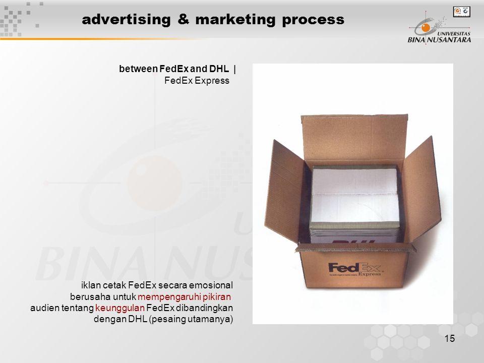 15 advertising & marketing process between FedEx and DHL | FedEx Express iklan cetak FedEx secara emosional berusaha untuk mempengaruhi pikiran audien