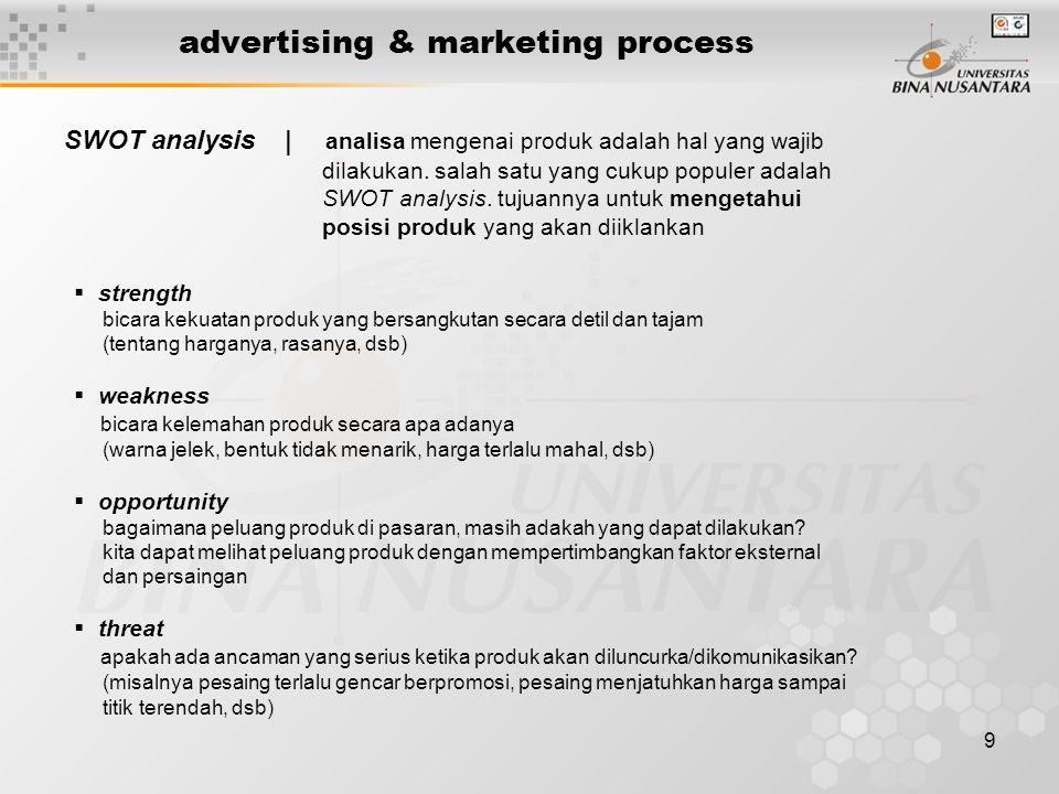 9 advertising & marketing process SWOT analysis | analisa mengenai produk adalah hal yang wajib dilakukan. salah satu yang cukup populer adalah SWOT a