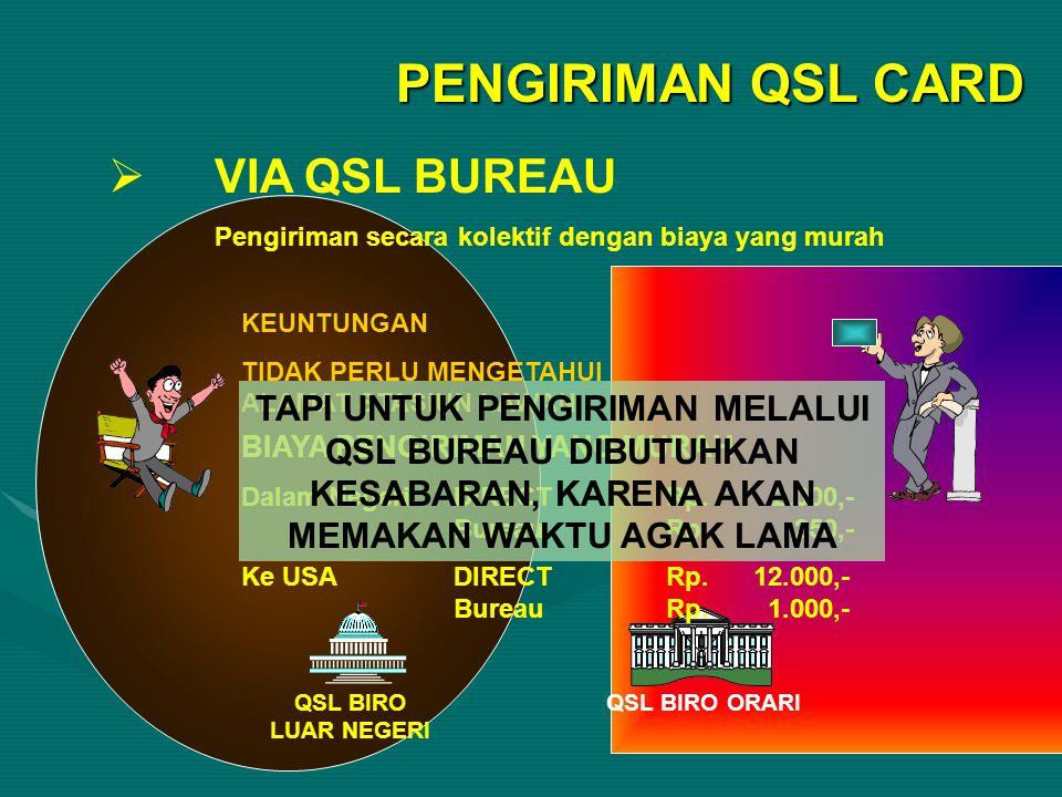  VIA QSL BUREAU Pengiriman secara kolektif dengan biaya yang murah QSL BIRO ORARIQSL BIRO LUAR NEGERI KEUNTUNGAN TIDAK PERLU MENGETAHUI ALAMAT STASIU