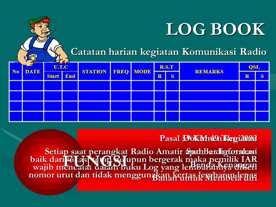 LOG BOOK Catatan harian kegiatan Komunikasi Radio Pasal 59 KM 49 Thn 2002 Setiap saat perangkat Radio Amatir apabila digunakan baik dari lokasi tetap