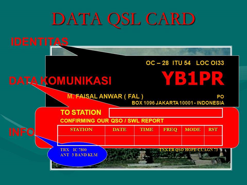 WORKED THE EQUATOR AWARD (W.T.E.A) DITERBITKAN OLEHORARI PUSAT ALAMAT MANAGERPO BOX 1096 JAKARTA 10910 BESARNYA FEEAnggota ORARI Rp.