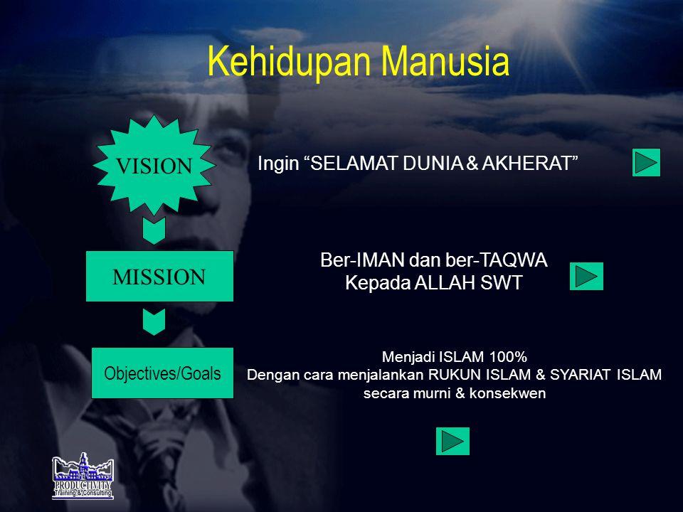 NKRI Mencapai Masyarakat ADIL & MAKMUR Berkehidupan sesuai dengan sila-sila PANCASILA Garis-garis Besar Haluan Negara (GBHN) (ditinjau 5 tahun sekali) VISION MISSION Objectives/Goals