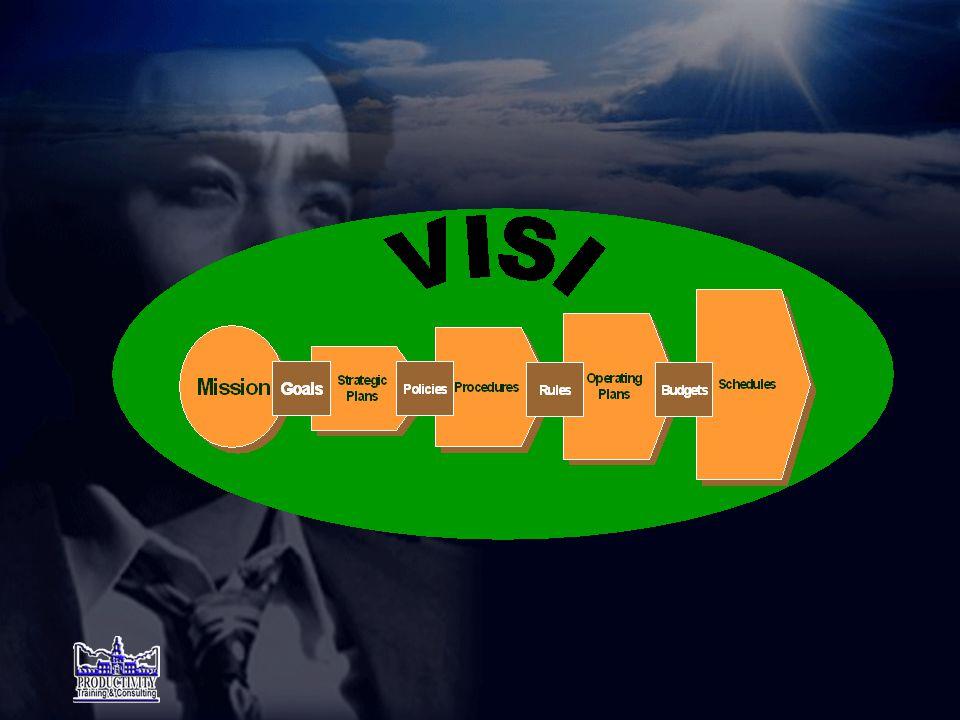 VISI-MISI-GOAL •VISI Cita-cita suatu organisasi; suatu pernyataan sugesti yang digunakan sebagai motivator atau pembangkit energy; dan sebagai suatu pandangan.