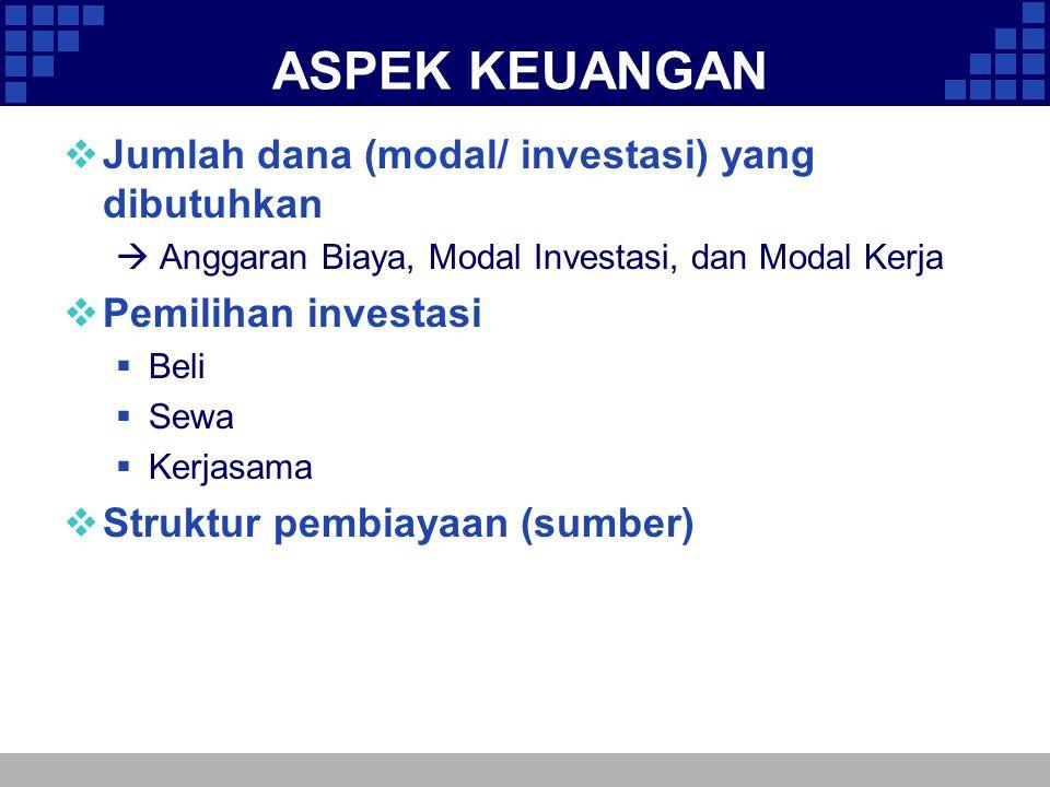 ASPEK KEUANGAN  Jumlah dana (modal/ investasi) yang dibutuhkan  Anggaran Biaya, Modal Investasi, dan Modal Kerja  Pemilihan investasi  Beli  Sewa