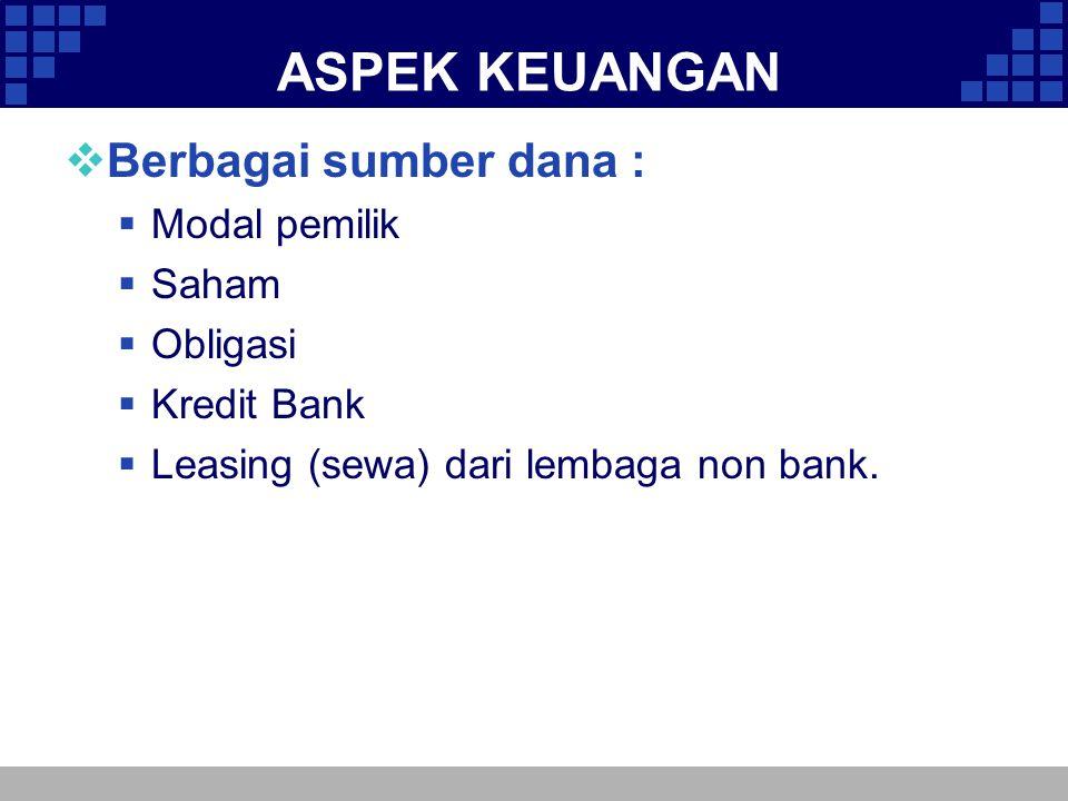 ASPEK KEUANGAN  Berbagai sumber dana :  Modal pemilik  Saham  Obligasi  Kredit Bank  Leasing (sewa) dari lembaga non bank.