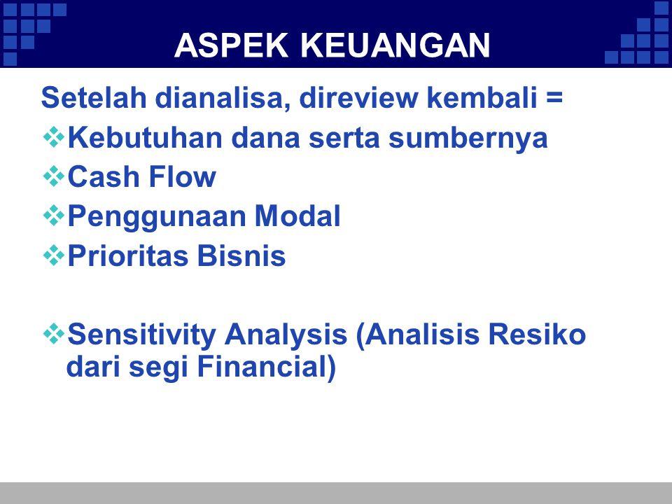 ASPEK KEUANGAN Setelah dianalisa, direview kembali =  Kebutuhan dana serta sumbernya  Cash Flow  Penggunaan Modal  Prioritas Bisnis  Sensitivity