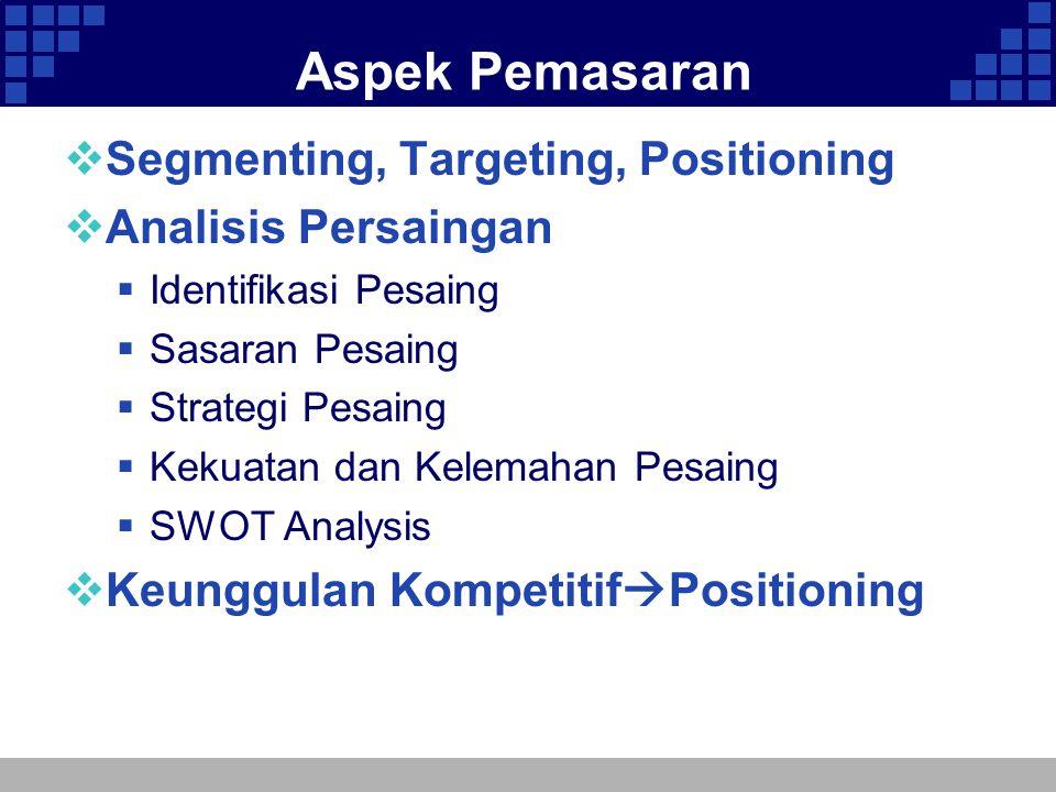 Aspek Pemasaran  Segmenting, Targeting, Positioning  Analisis Persaingan  Identifikasi Pesaing  Sasaran Pesaing  Strategi Pesaing  Kekuatan dan