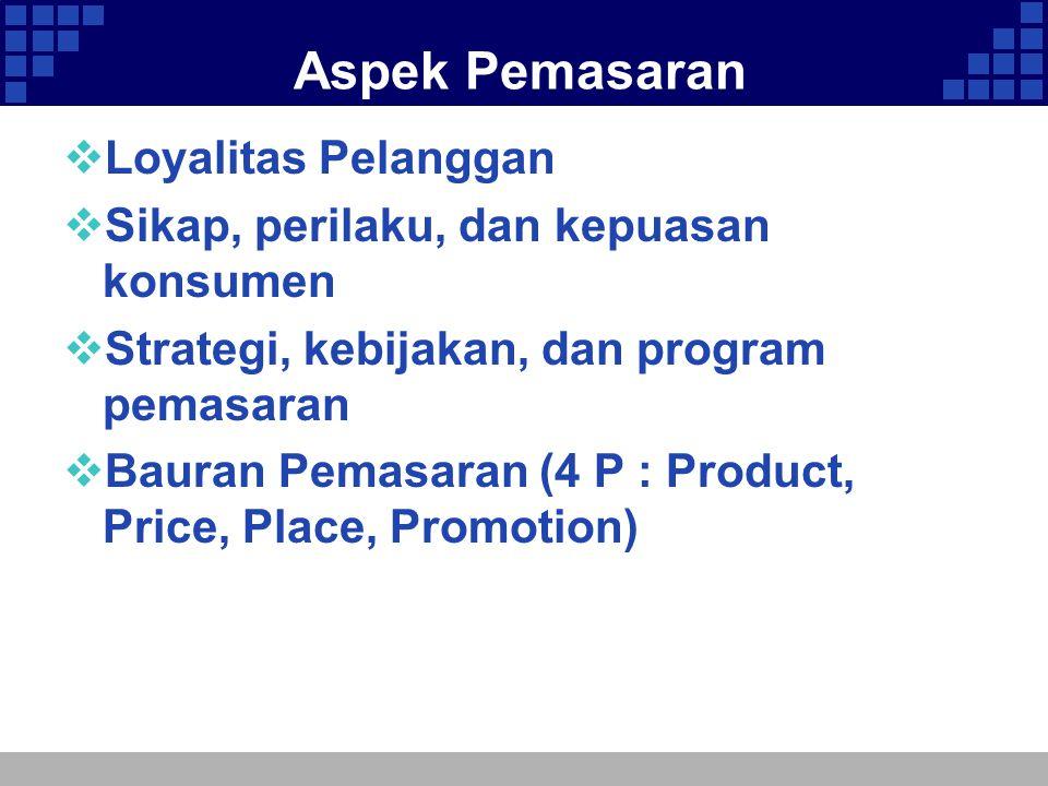 Aspek Pemasaran  Loyalitas Pelanggan  Sikap, perilaku, dan kepuasan konsumen  Strategi, kebijakan, dan program pemasaran  Bauran Pemasaran (4 P :
