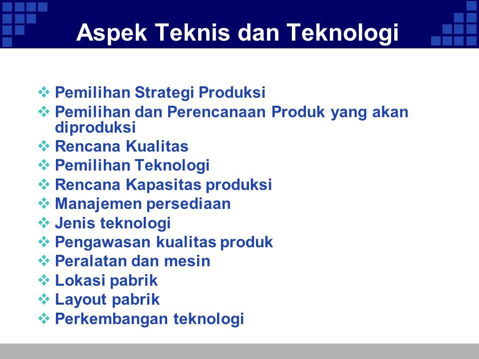 Aspek Teknis dan Teknologi  Pemilihan Strategi Produksi  Pemilihan dan Perencanaan Produk yang akan diproduksi  Rencana Kualitas  Pemilihan Teknol