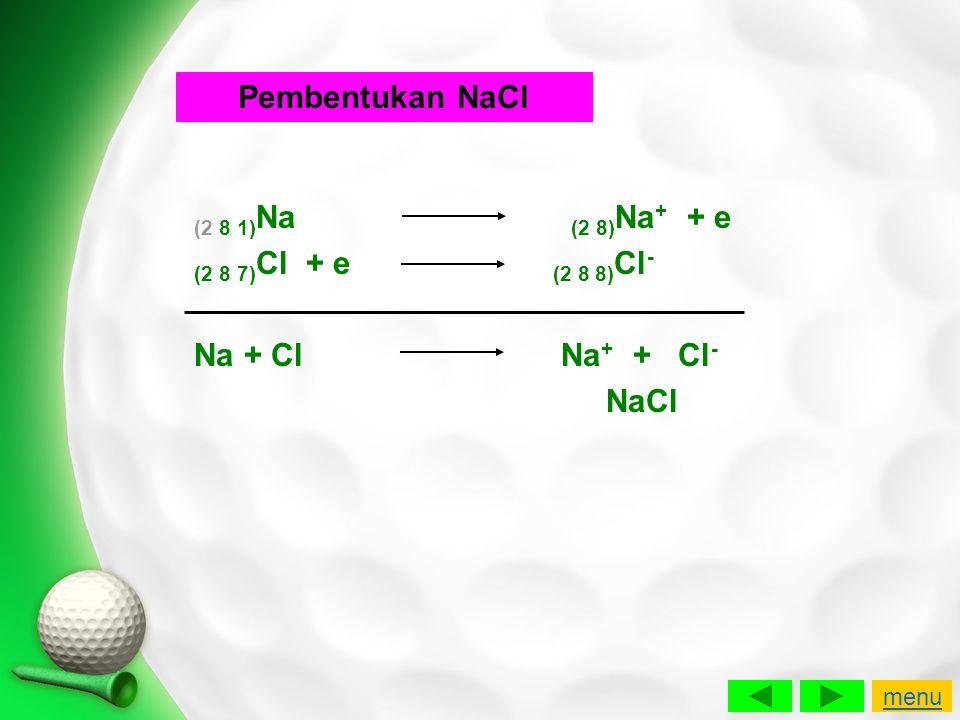 (2 8 1) Na (2 8) Na + + e (2 8 7) Cl + e (2 8 8) Cl - Na + Cl Na + + Cl - NaCl Pembentukan NaCl menu