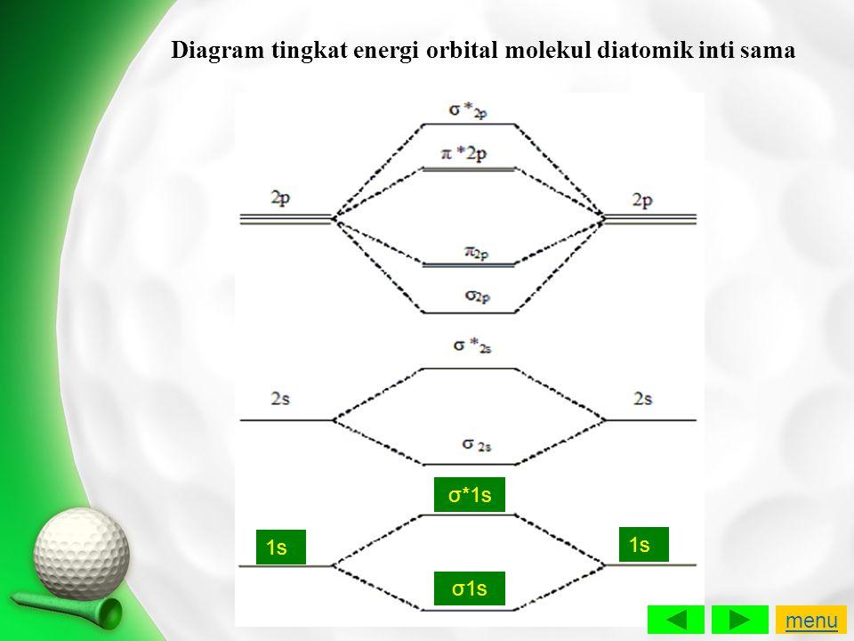 Diagram tingkat energi orbital molekul diatomik inti sama 1s σ*1s σ1s menu