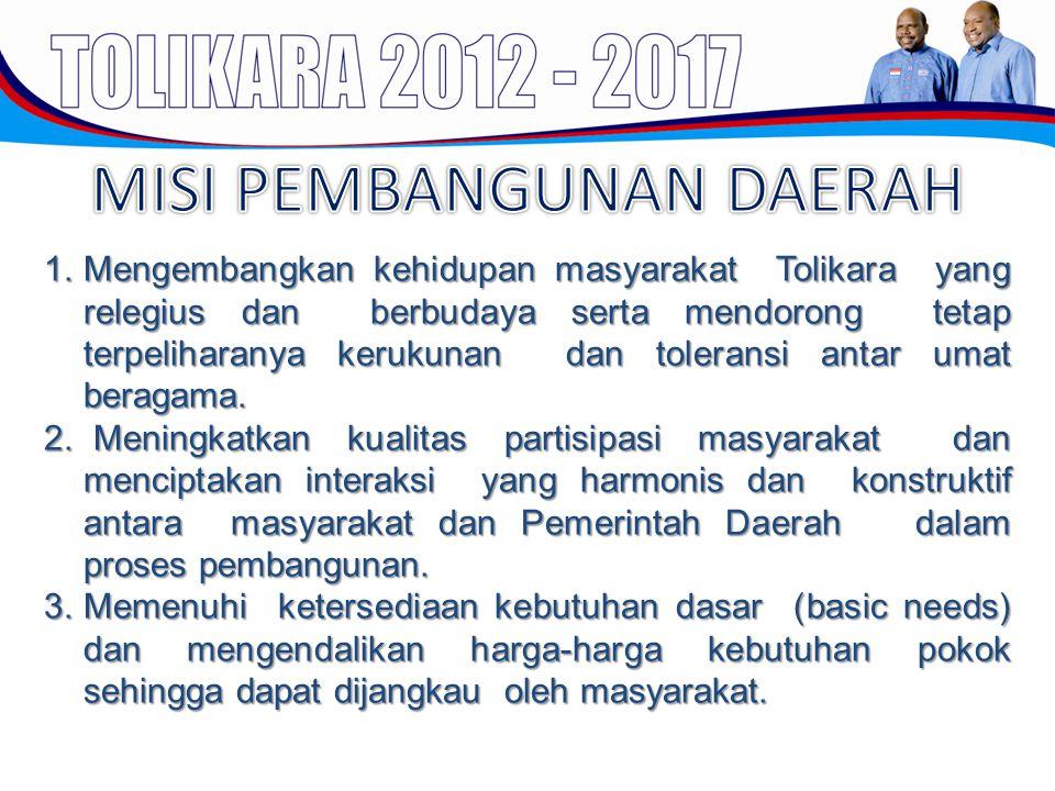 1.Mengembangkan kehidupan masyarakat Tolikara yang relegius dan berbudaya serta mendorong tetap terpeliharanya kerukunan dan toleransi antar umat bera