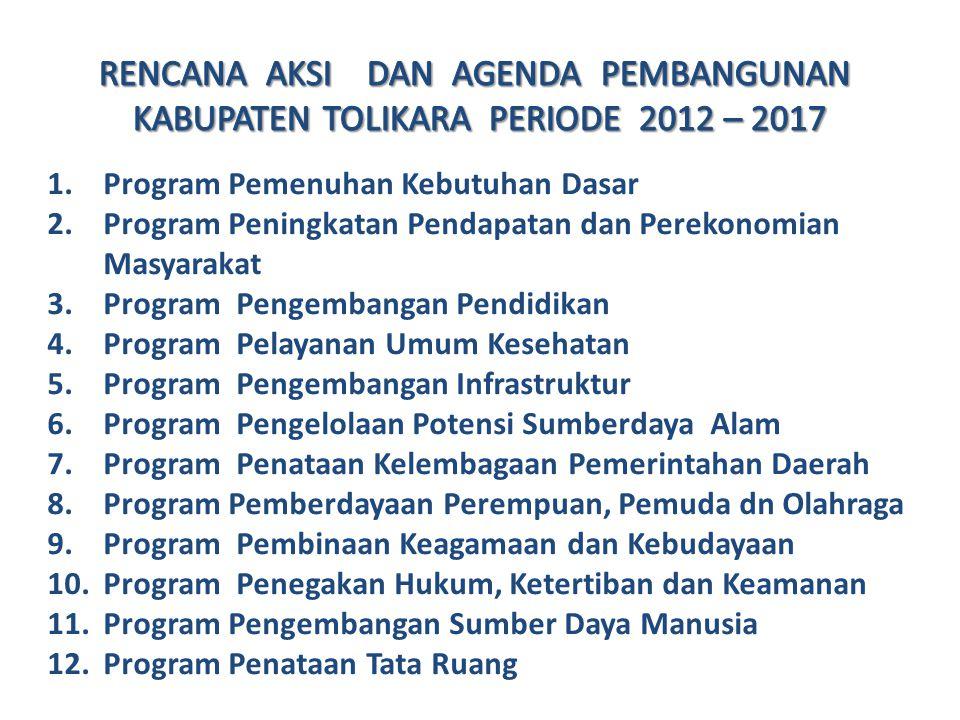 1.Program Pemenuhan Kebutuhan Dasar 2.Program Peningkatan Pendapatan dan Perekonomian Masyarakat 3.Program Pengembangan Pendidikan 4.Program Pelayanan