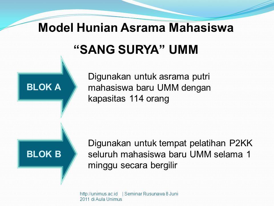 """Model Hunian Asrama Mahasiswa """"SANG SURYA"""" UMM BLOK A BLOK B Digunakan untuk asrama putri mahasiswa baru UMM dengan kapasitas 114 orang Digunakan untu"""