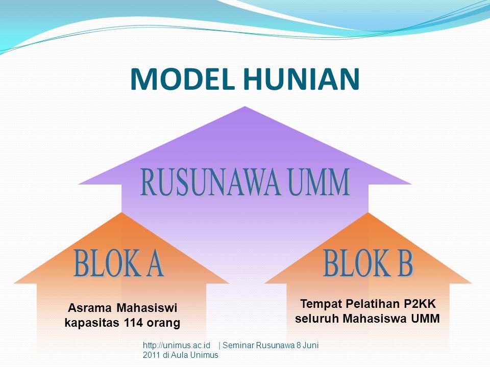 MODEL HUNIAN Asrama Mahasiswi kapasitas 114 orang Tempat Pelatihan P2KK seluruh Mahasiswa UMM http://unimus.ac.id | Seminar Rusunawa 8 Juni 2011 di Au