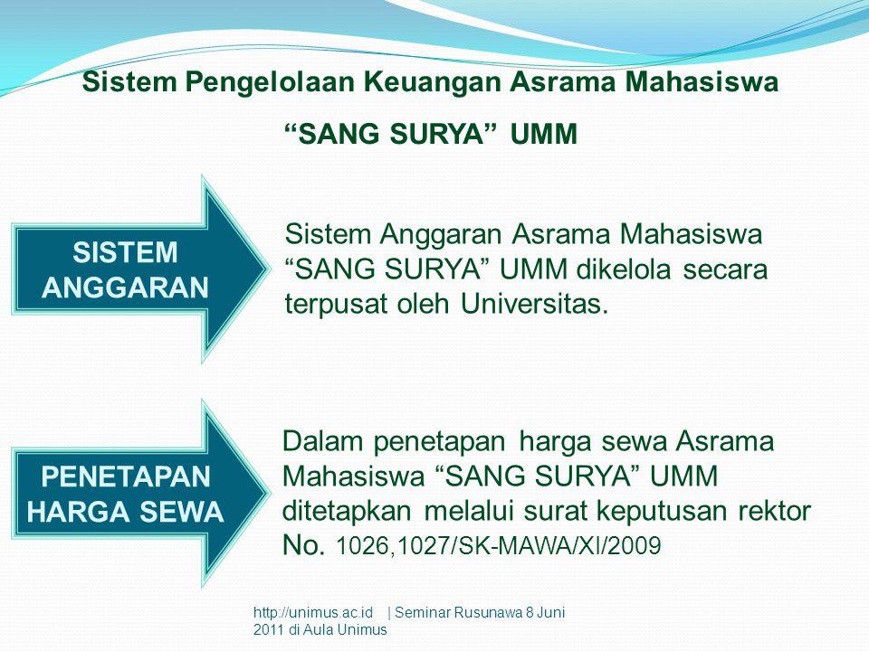 """Sistem Pengelolaan Keuangan Asrama Mahasiswa """"SANG SURYA"""" UMM Sistem Anggaran Asrama Mahasiswa """"SANG SURYA"""" UMM dikelola secara terpusat oleh Universi"""