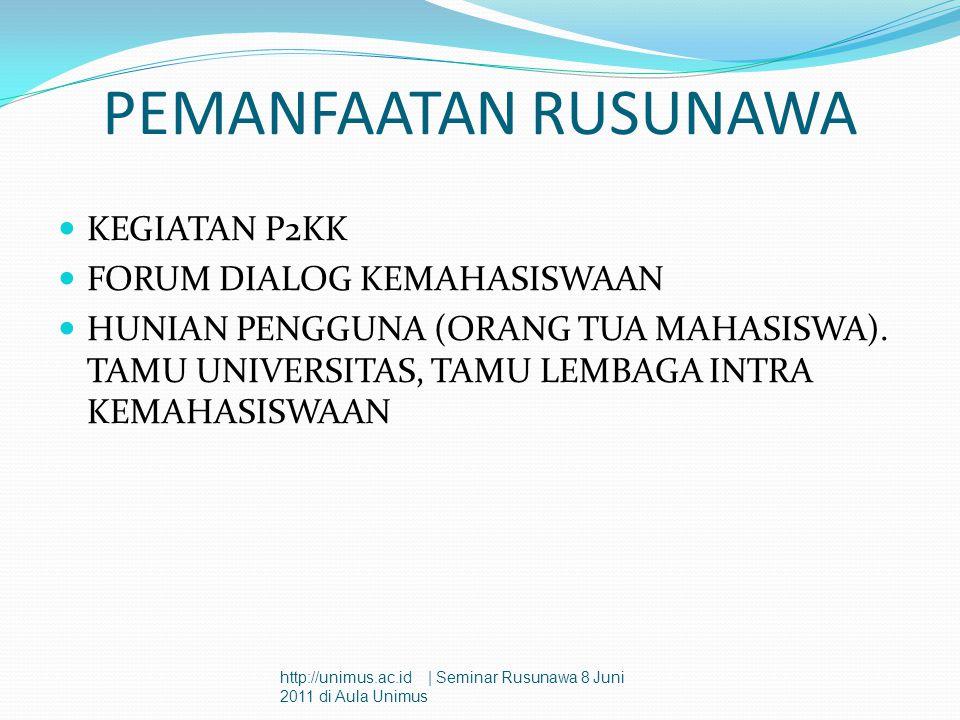 PEMANFAATAN RUSUNAWA  KEGIATAN P2KK  FORUM DIALOG KEMAHASISWAAN  HUNIAN PENGGUNA (ORANG TUA MAHASISWA). TAMU UNIVERSITAS, TAMU LEMBAGA INTRA KEMAHA