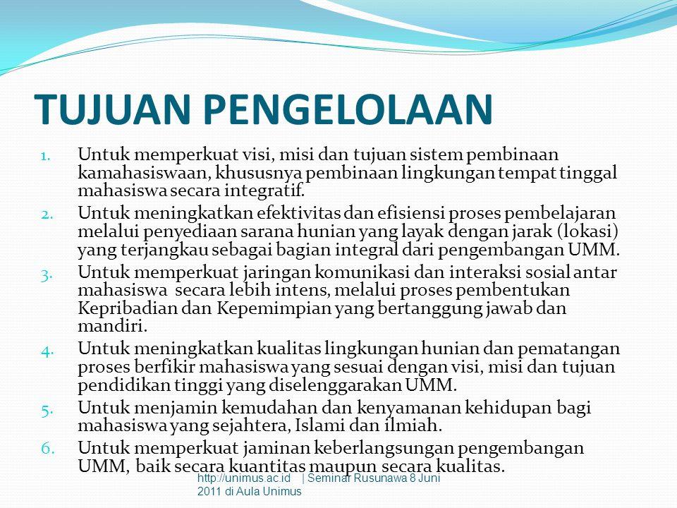 MODEL HUNIAN Asrama Mahasiswi kapasitas 114 orang Tempat Pelatihan P2KK seluruh Mahasiswa UMM http://unimus.ac.id   Seminar Rusunawa 8 Juni 2011 di Aula Unimus