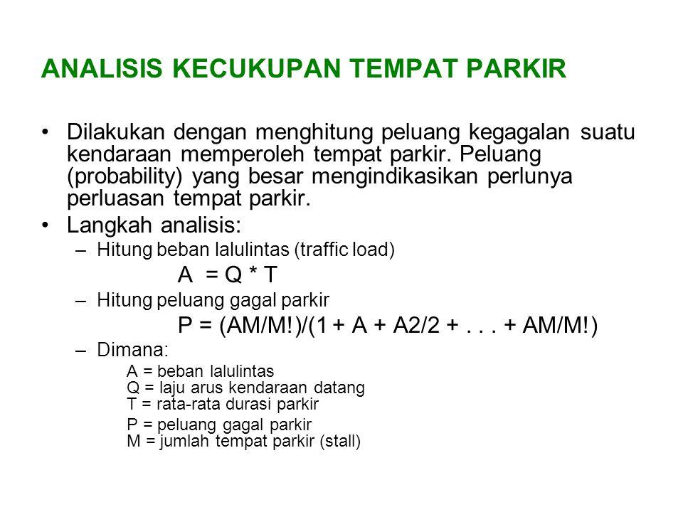 ANALISIS KECUKUPAN TEMPAT PARKIR •Dilakukan dengan menghitung peluang kegagalan suatu kendaraan memperoleh tempat parkir.