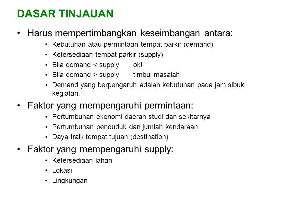 DASAR TINJAUAN •Harus mempertimbangkan keseimbangan antara: •Kebutuhan atau permintaan tempat parkir (demand) •Ketersediaan tempat parkir (supply) •Bila demand < supply ok.