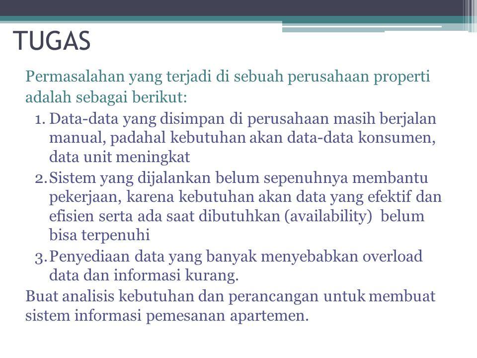 TUGAS Permasalahan yang terjadi di sebuah perusahaan properti adalah sebagai berikut: 1.Data-data yang disimpan di perusahaan masih berjalan manual, padahal kebutuhan akan data-data konsumen, data unit meningkat 2.Sistem yang dijalankan belum sepenuhnya membantu pekerjaan, karena kebutuhan akan data yang efektif dan efisien serta ada saat dibutuhkan (availability) belum bisa terpenuhi 3.Penyediaan data yang banyak menyebabkan overload data dan informasi kurang.