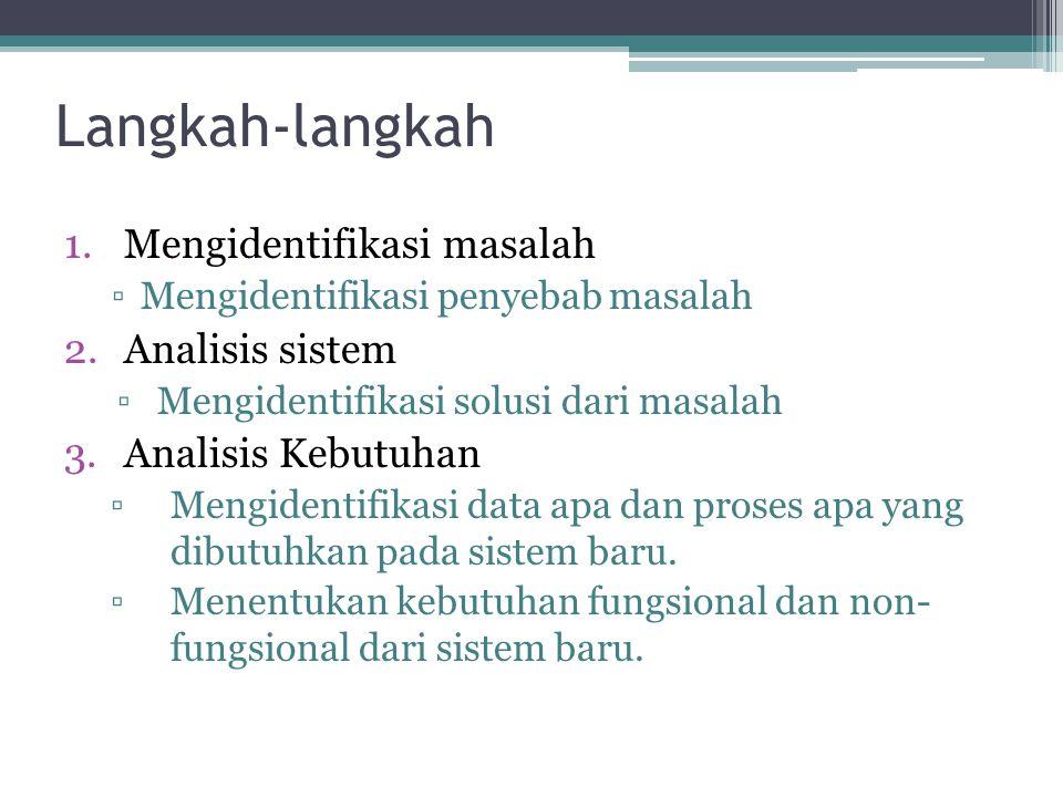 Langkah-langkah 1.Mengidentifikasi masalah ▫Mengidentifikasi penyebab masalah 2.Analisis sistem ▫Mengidentifikasi solusi dari masalah 3.Analisis Kebut