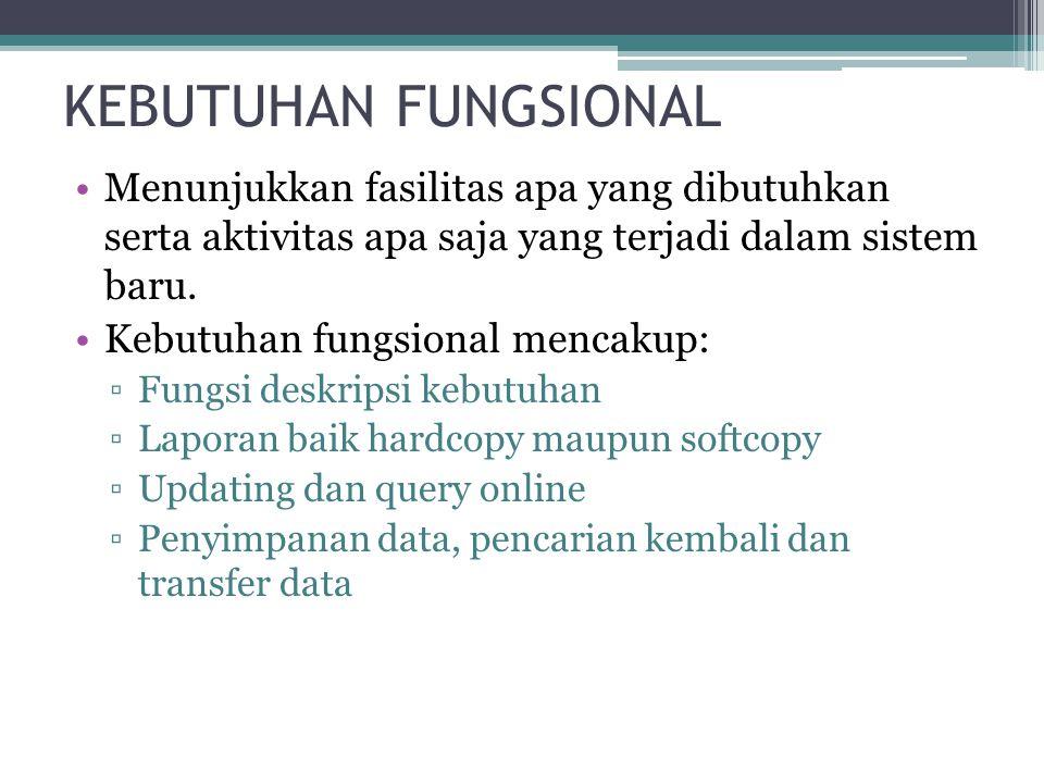 KEBUTUHAN FUNGSIONAL •Menunjukkan fasilitas apa yang dibutuhkan serta aktivitas apa saja yang terjadi dalam sistem baru. •Kebutuhan fungsional mencaku
